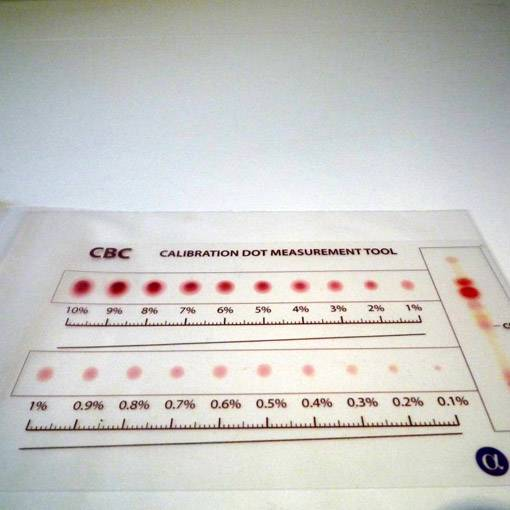cbc_calibration-chart