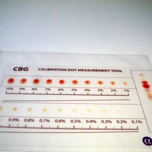 cbg_calibration-chart