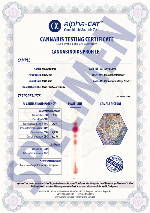 alpha-CAT Certification Training Programs - Cannabis Test Alpha-CAT