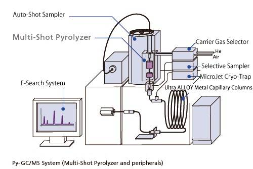 thc potency test machine